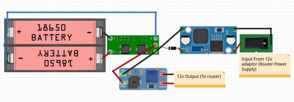 12V UPS for router